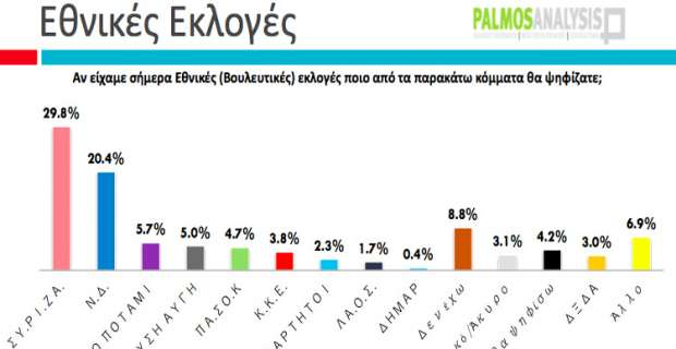 pinakas ekloges