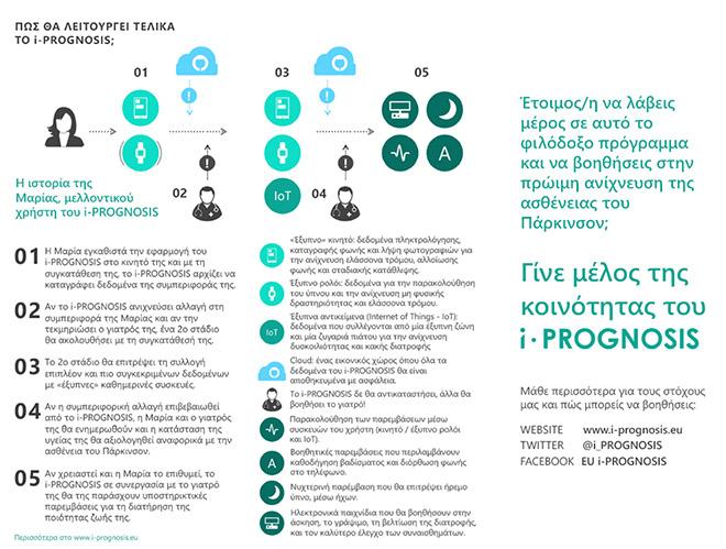 i-PROGNOSIS_Brochure-2