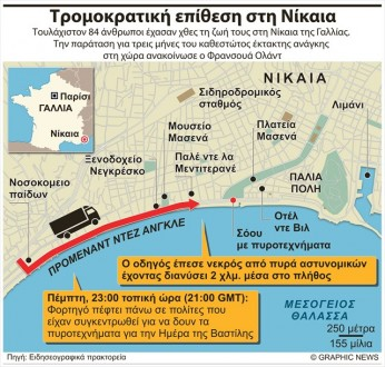 tromokratiki-epithesi-sti-nikaia-tis-gallias