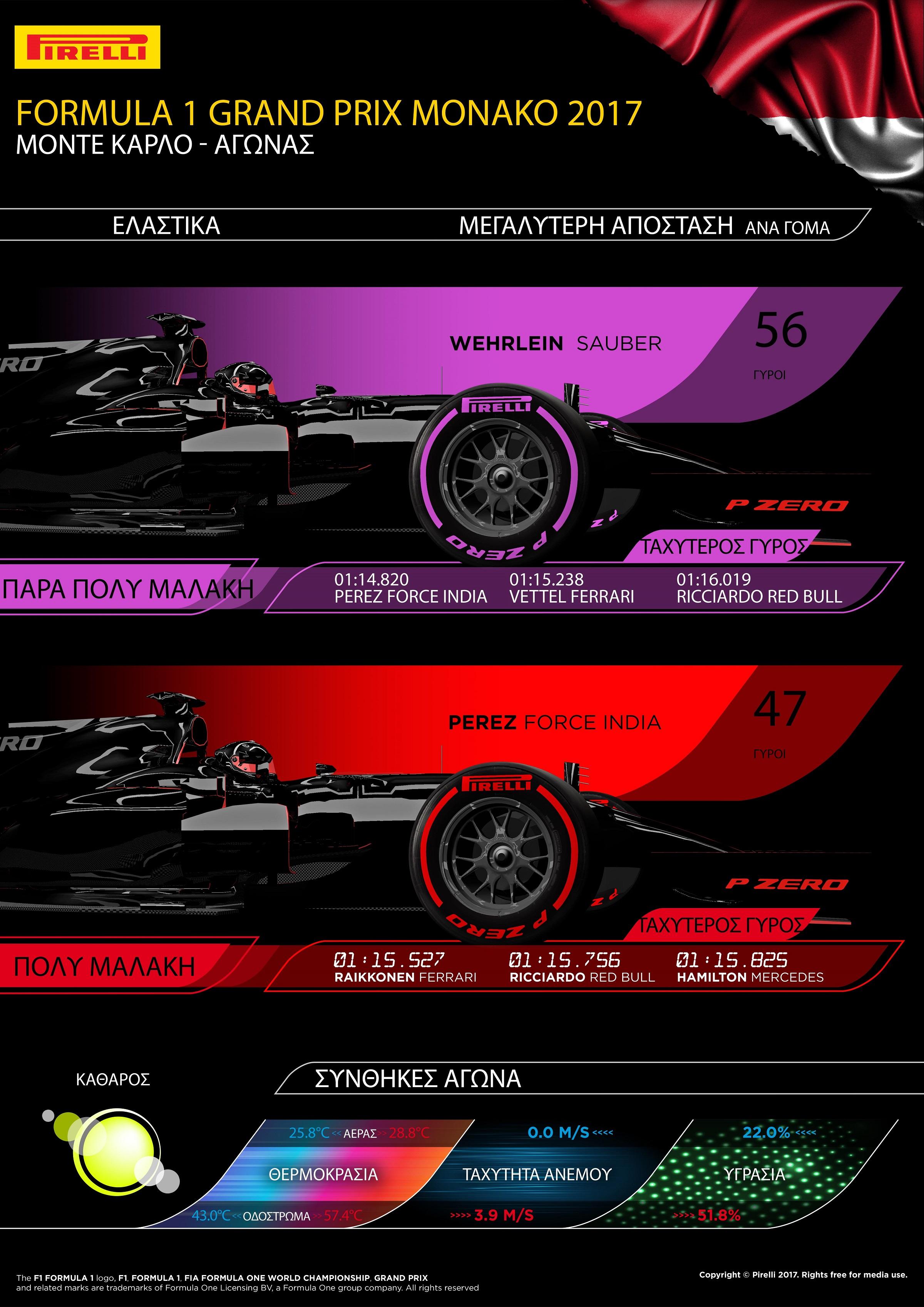 F1-Pirelli-Monaco-Review-1