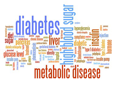 AboutDiabetes