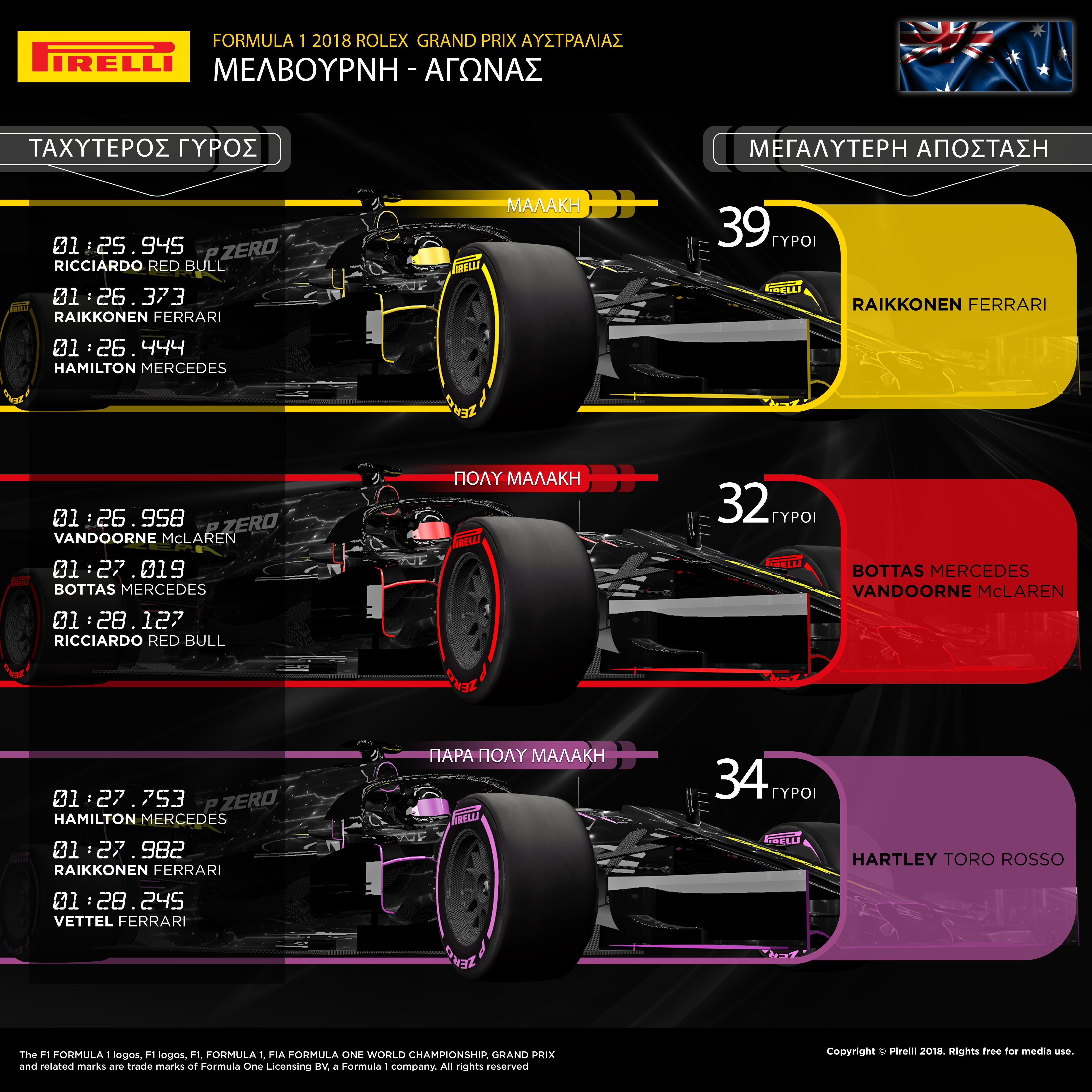 F1-Pirelli-GP-Australia-Review-1
