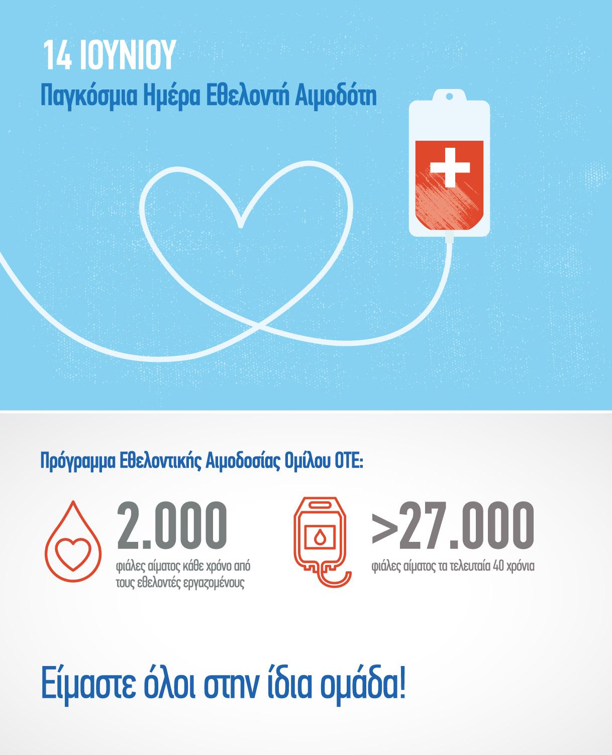ΟΤΕ-Imera-Ethelonti-Aimodoti-2018-Infographic