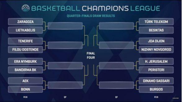 Basketball Champions League: Με Βόννη η ΑΕΚ - με Χαποέλ το Περιστέρι στους «16»