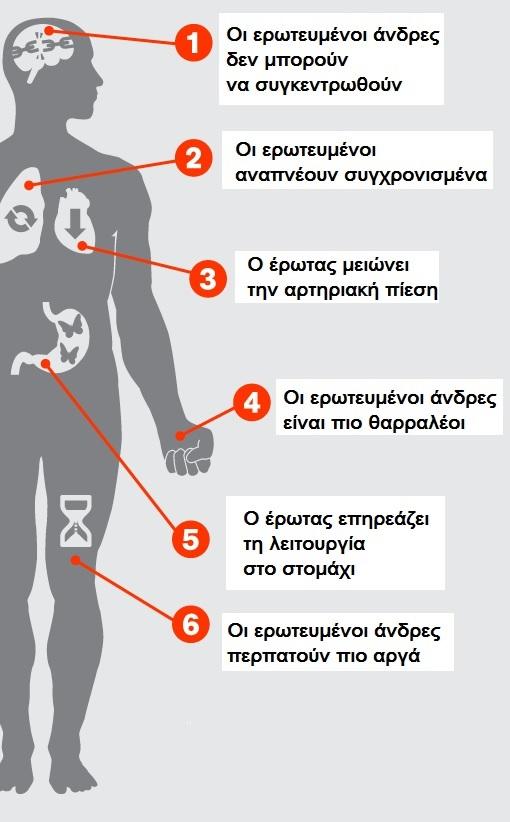 grafima erotas